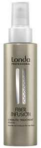 Londa Fiber Infusion 5 Minute Treatment