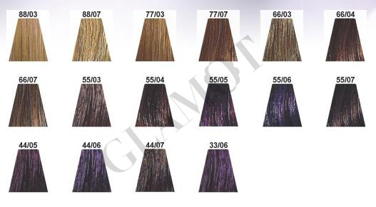 semi permanent colour wella color touch plus - Coloration Wella Color Touch