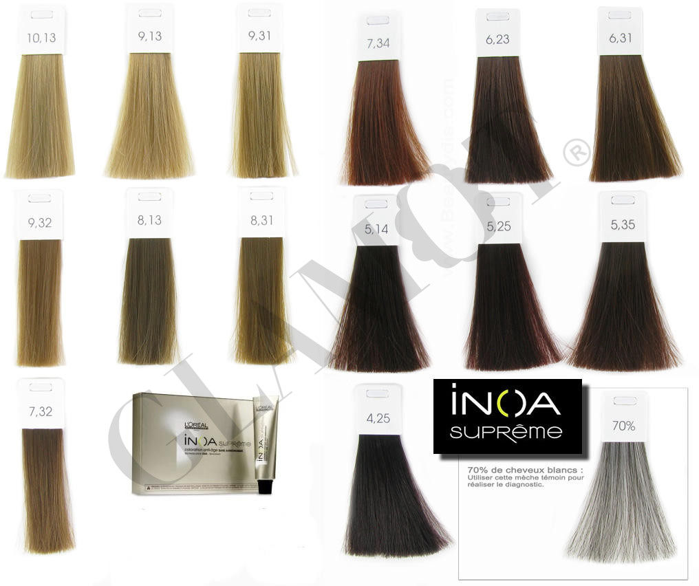Краска для волос inoa палитра цветов