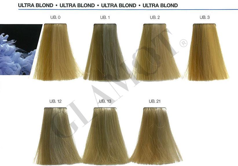 loreal inoa ultrablond ods2 glamotcom - Inoa Coloration