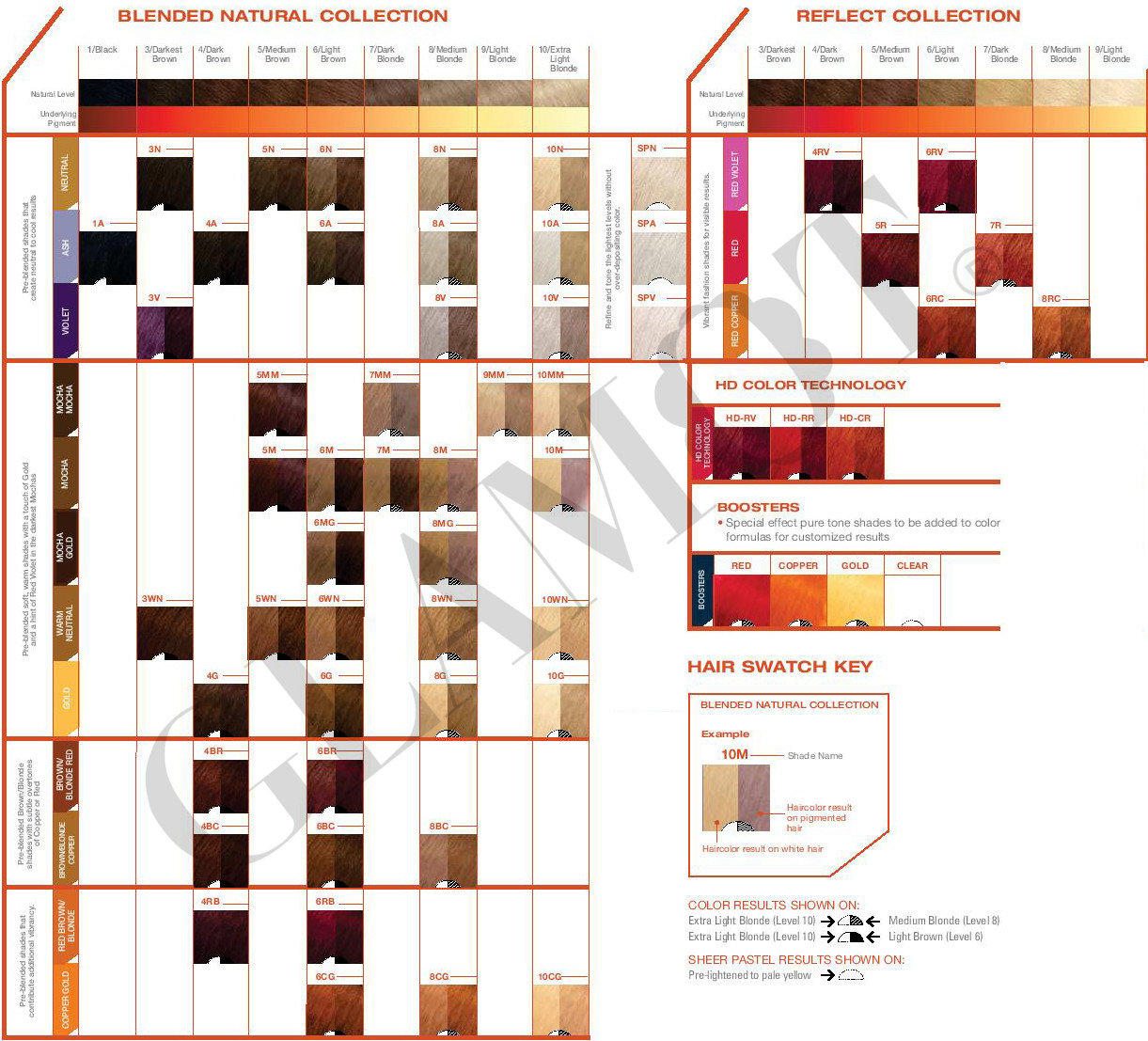Matrix color sync hair shade chart compare prices hairstyles ideas matrix color sync glamot nvjuhfo Images