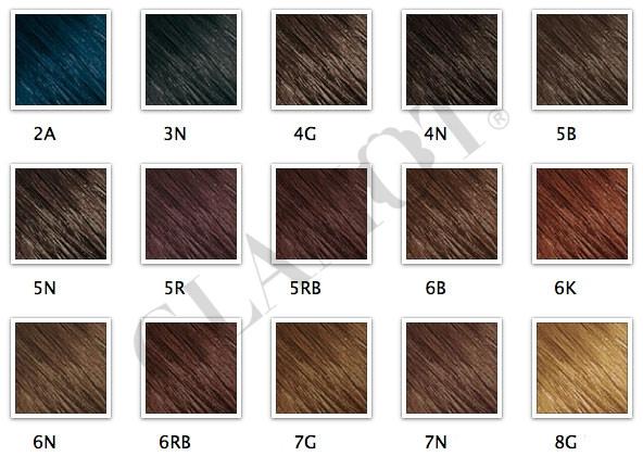 Goldwell Colorance Ph 6 8 Coloration Set Demi Permanent