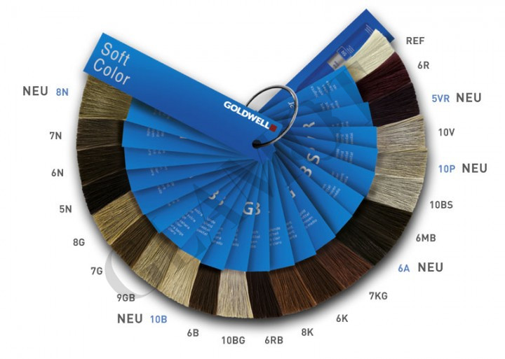 how to use goldwell colorance