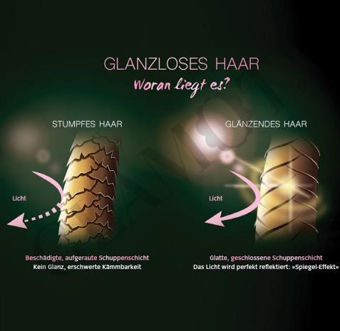 Wie der Haarausfall bei den Frauen behandelt wird