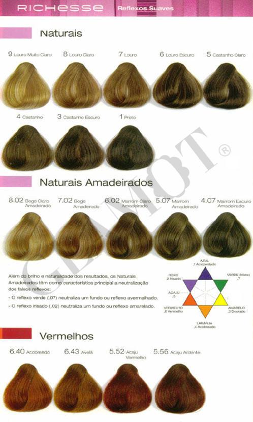 hair colour loreal richesse de diacolor glamotcom - Coloration Diacolor