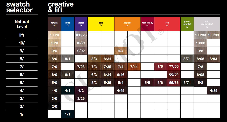 Tigi Copyright Colour Creative Permanent Haircolour Creme