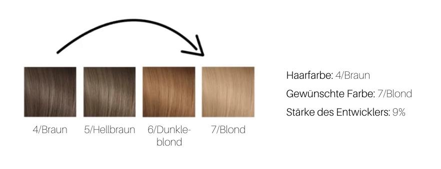 Heller färben haare dunkelbraune Dunkelbraune Haare