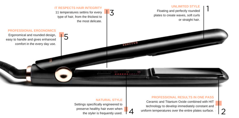 Do you need help with choosing of hair straightener  Read ours instruction  → How to Choose the Best Hair Straightener for Your Hair  fca49900985