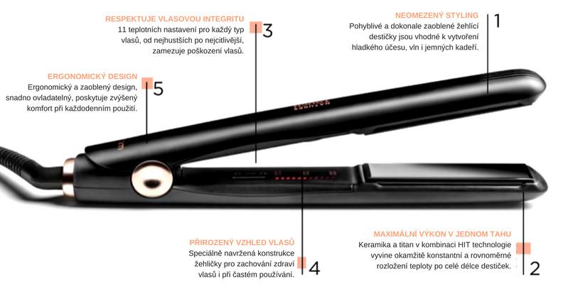 Nevíte si rady s výběrem žehličky na vlasy  Přečtěte si náš návod → Jak  vybrat nejlepší žehličku na vlasy  d0040f16bbf