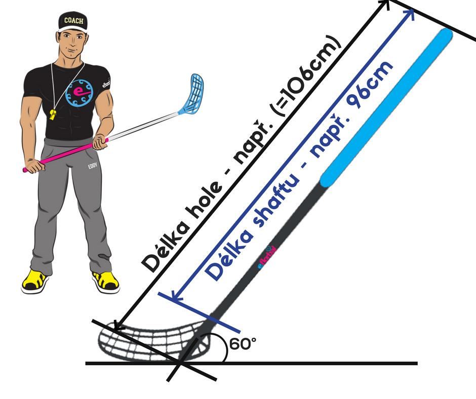Druhé číslo je délka celé hokejky včetně čepele (106cm). Tato hodnota je  vždy asi o 10cm větší než první hodnota. 289e2475db